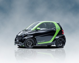 W451 Fortwo